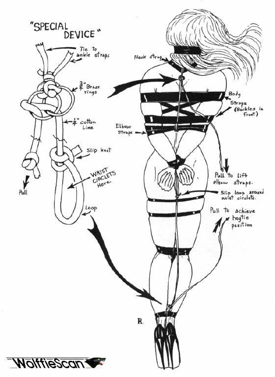 Dart reccomend Self bondage geocity diagram Bondage
