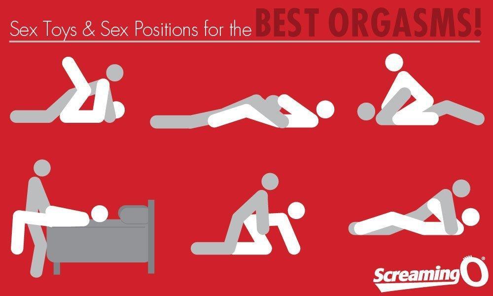 Kraken reccomend Best sex positions for womens orgasm